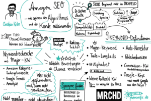 merchantday-sketchnote-christian-kelm-300x212